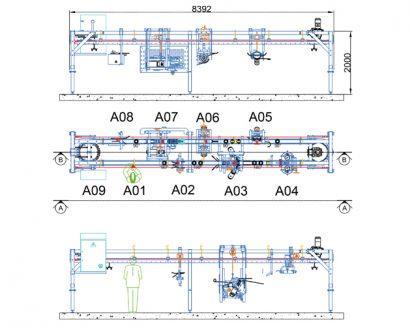 Ligne de découpe automatique COMPACT LINE