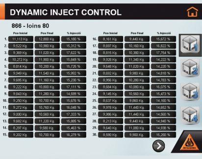 Contrôle et autorégulation automatiques de l'injection (DIC)